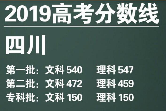 四川2019高考分数线
