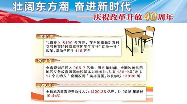 雄安新闻报道,河北省义务教育